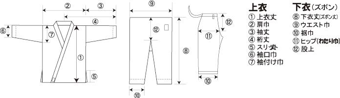フルコンタクト空手衣 サイズ図