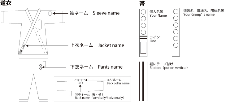 ネーム刺繍位置